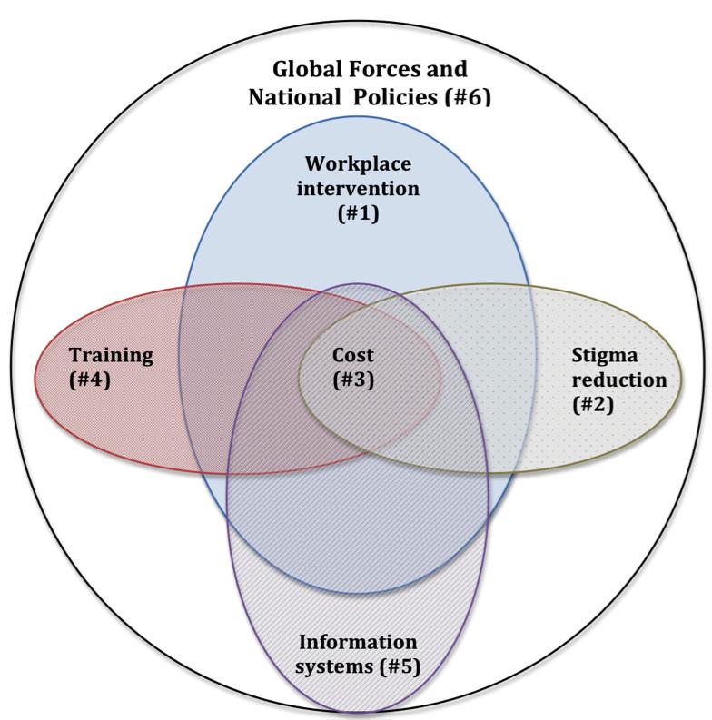 Heath_Equity_diagram